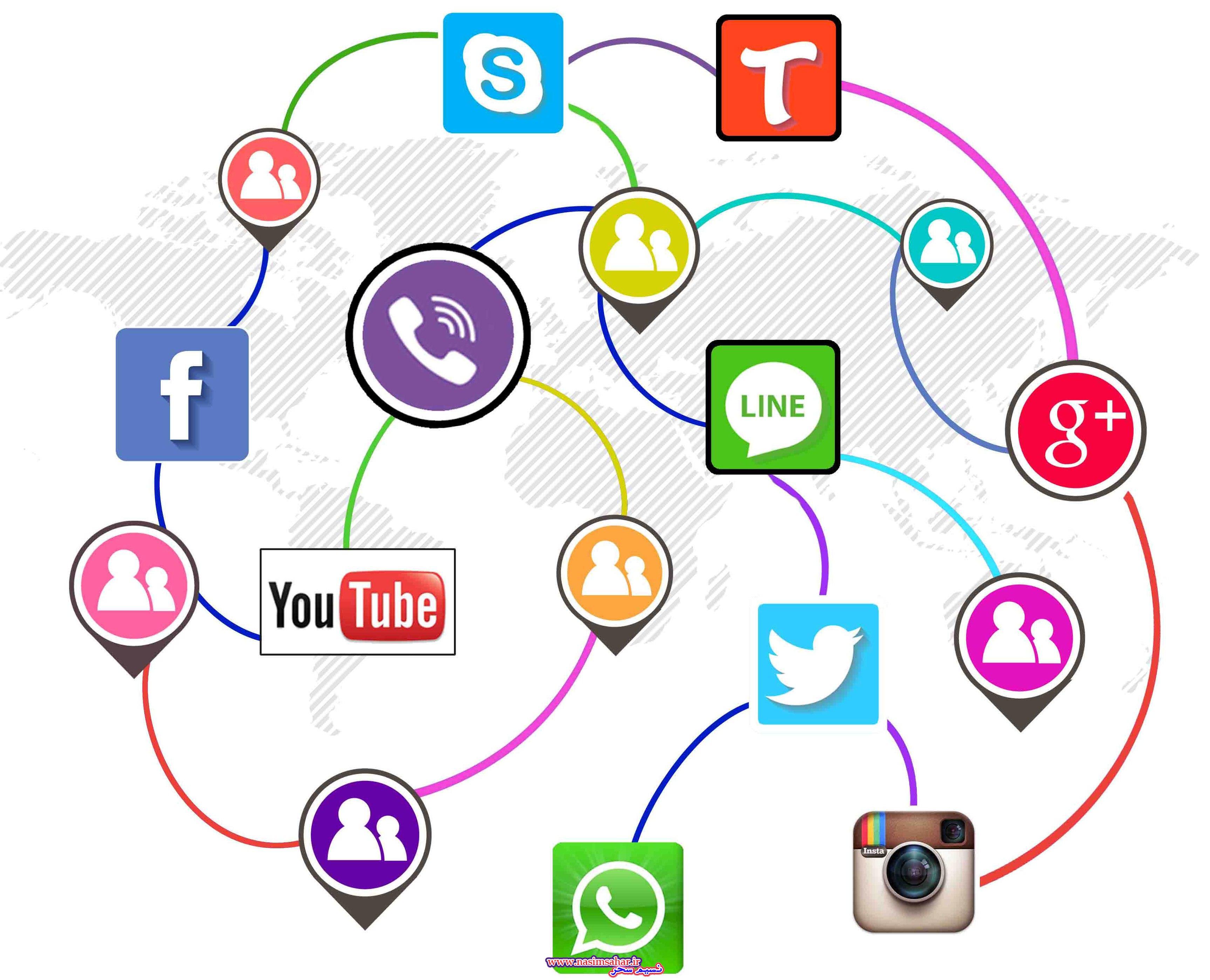 بهترین جایگزین شبکه های اجتماعی چیست